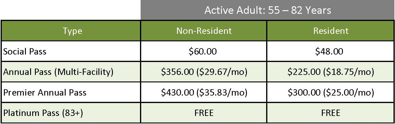 Malley Center Fees Dec 2018