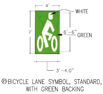 Dartmouth Avenue Bike Lane and Signage | City of Englewood, Colorado